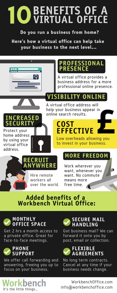 benefits of virtual workplace